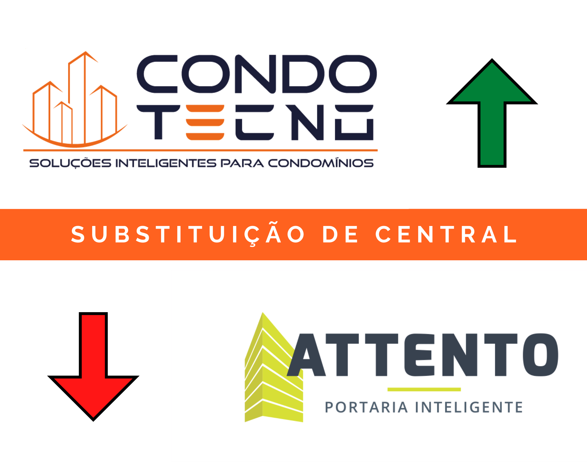Nova Central, nova Marca